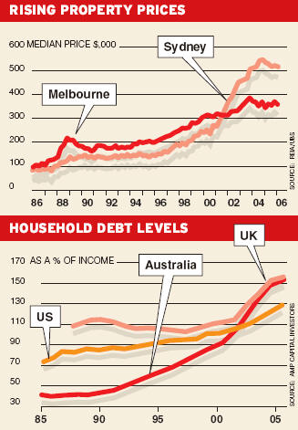 UK-Household_debt_to_income_Ratio.jpg